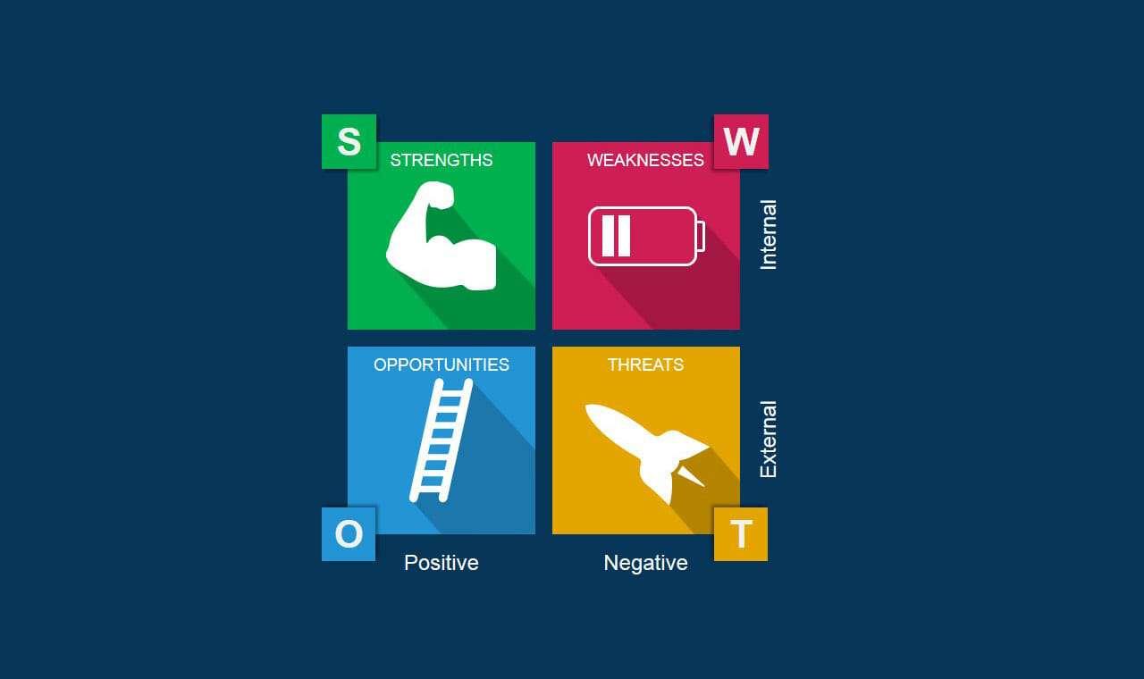 Pengertian Analisis SWOT dan Cara Menggunakannya