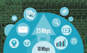 Pengertian dan Kegunaan Bandwidth